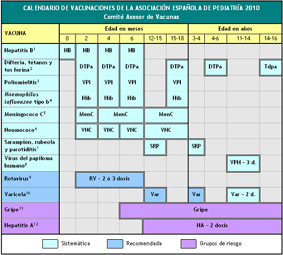 calendario_2010