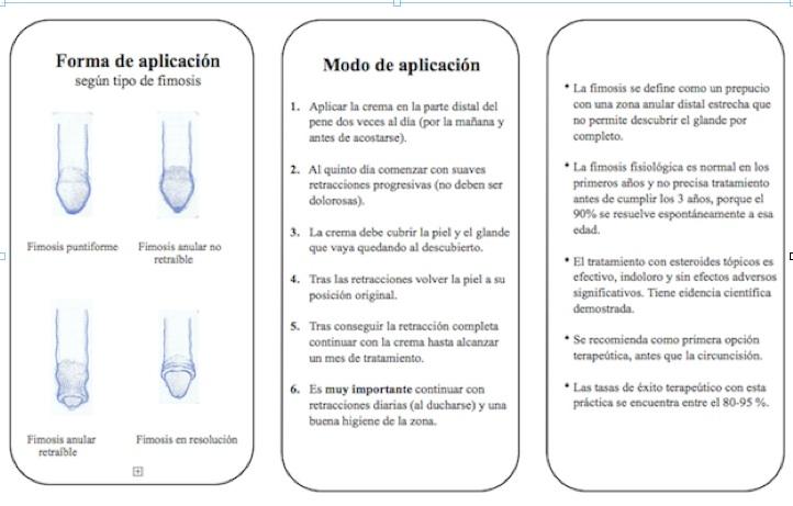 Fimosis2