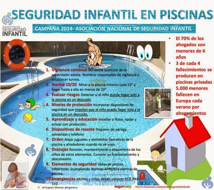 prevenci n ahogamientos maynet